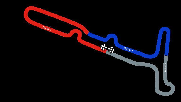 Fulbeck diagram