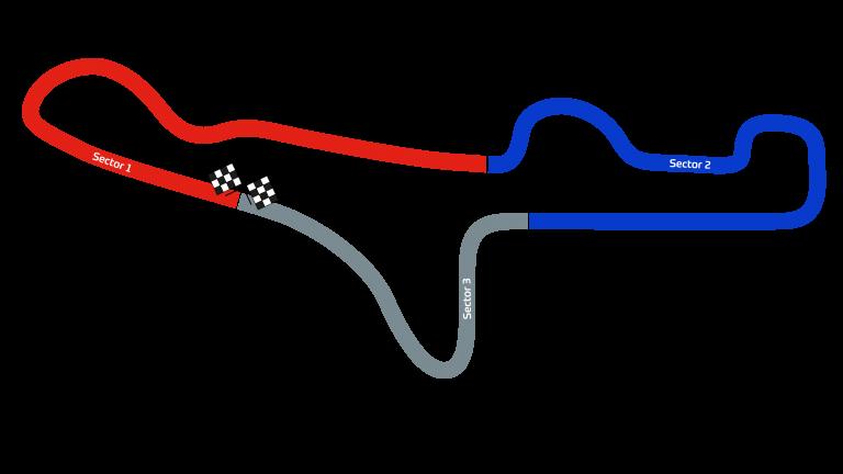 Kimbolton diagram