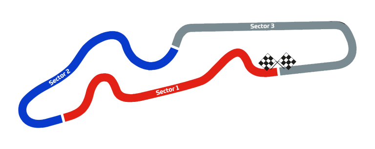 Lydd Kart Circuit diagram