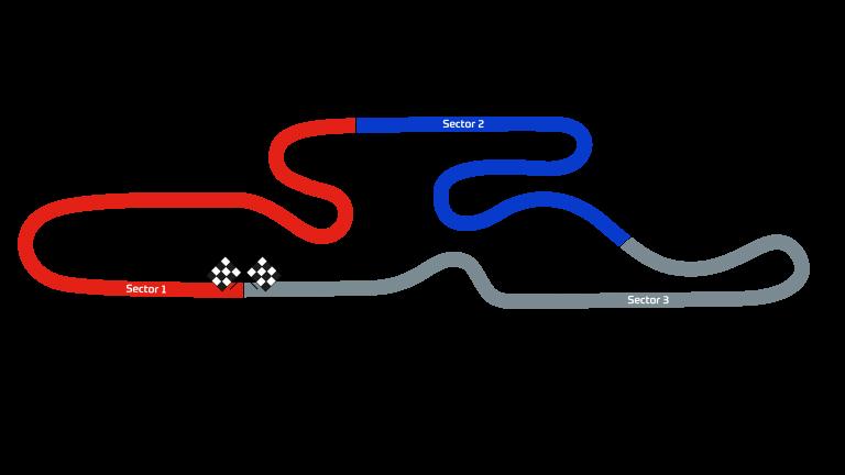 Mansell Raceway diagram