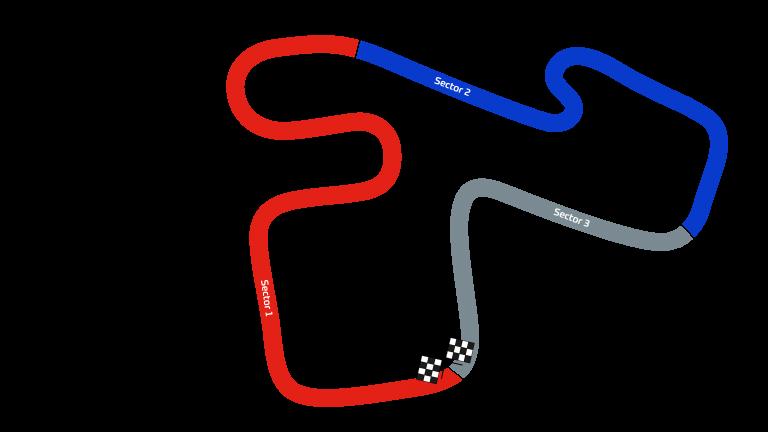 Rissington diagram