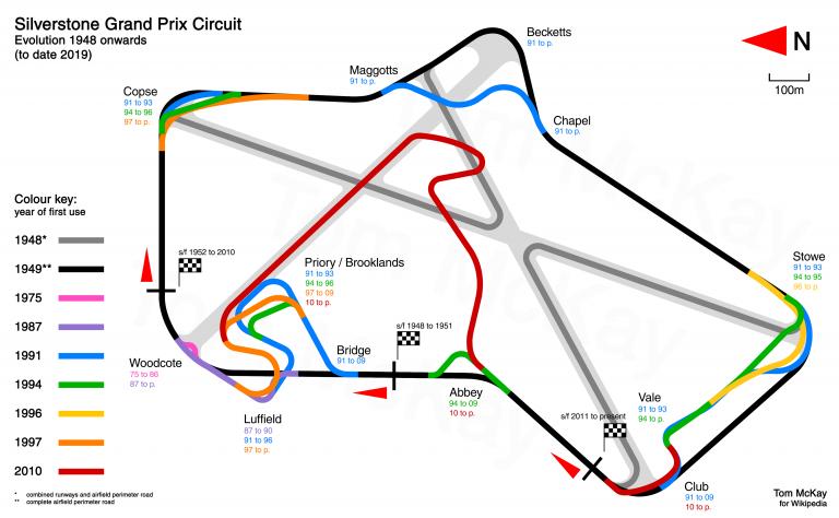Silverstone diagram